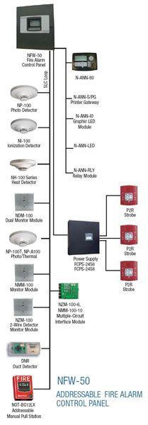 notifier firewarden50 fire alarm system panel  fox valley
