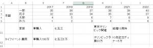 lifeplan-step3-2