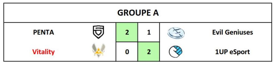 14 groupe A