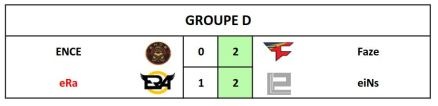 14 groupe D