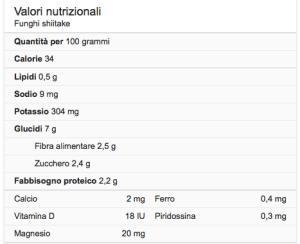 Shiitake (valori nutrizionali)
