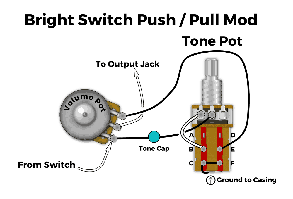 push pull pots how they work wiring mods and more Yamaha Motorcycle Schematics lindy fralin bright switch
