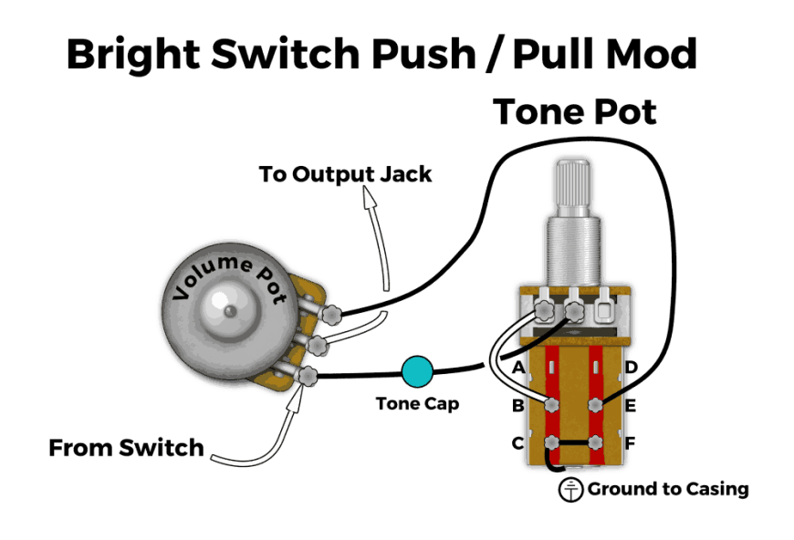 fralin wiring diagram push pull pots how they work     wiring    mods  and more   push pull pots how they work     wiring    mods  and more