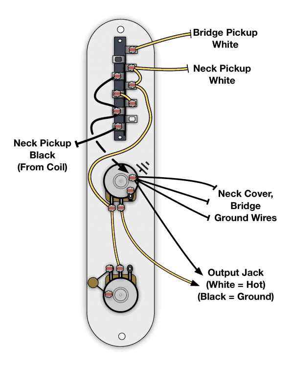 4 way switching for your tele lindy fralin pickups rh fralinpickups com fender telecaster 4 way switch wiring diagram telecaster 4 way switch wiring diagram