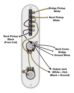 Fralin Pickups  4 Way Switching For Telecaster