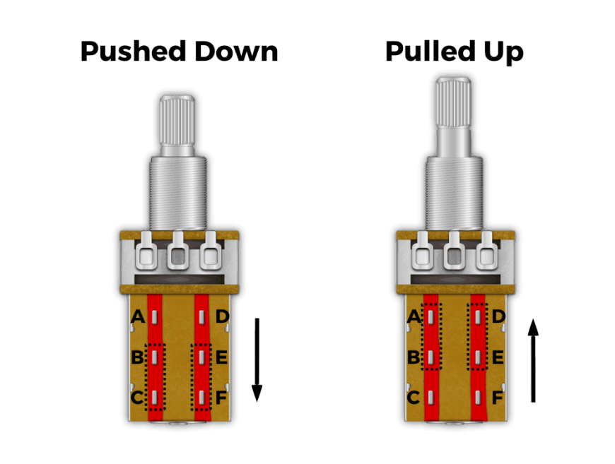 Push Pull Pots