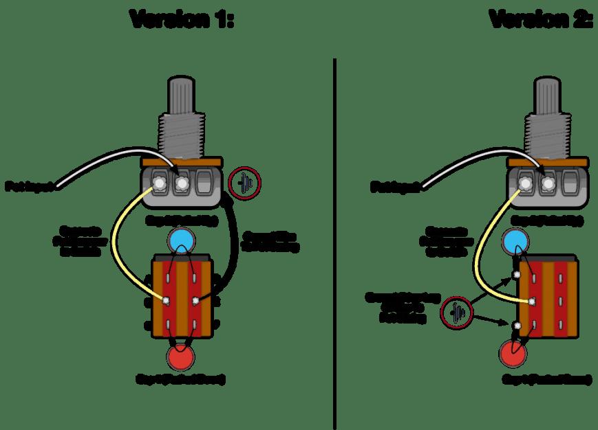Fralin 2-Tone Cap Push Pull Mod