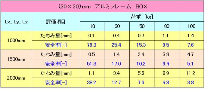 30x30%e3%80%80box