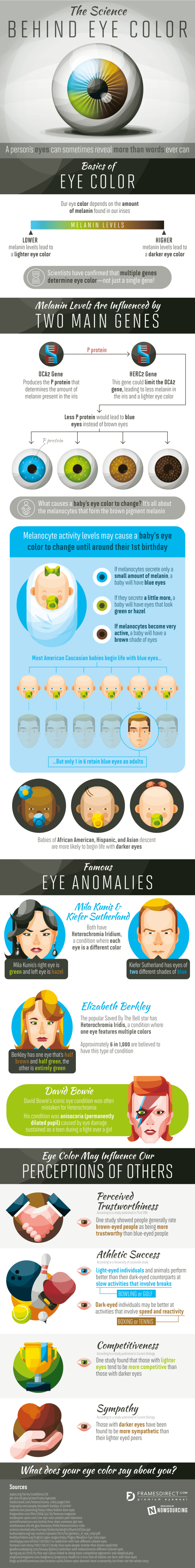 What Your Eye Color Tells The World [Infographic] 1
