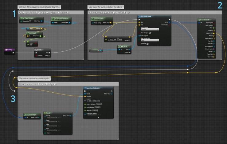 blueprint-footstep