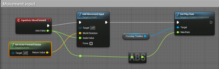 Tutorial: Adding Player Footstep Audio in UE4 with