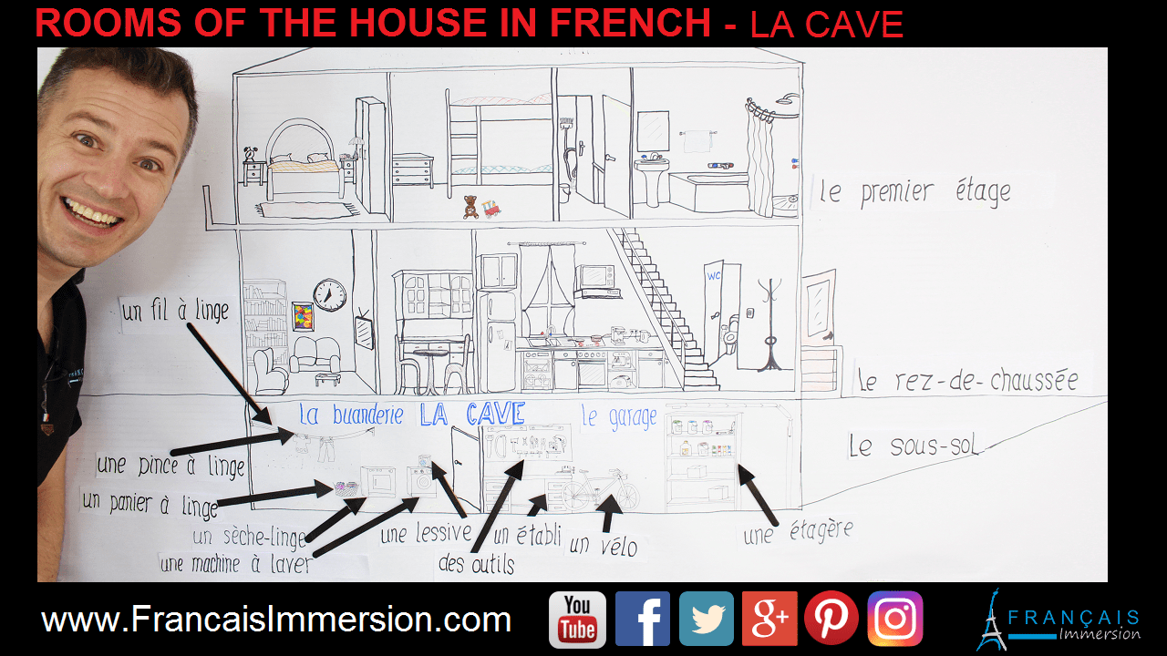 rooms of the house in french laundry garage cave support guide francais immersion