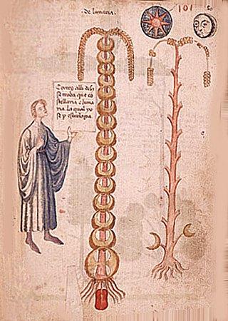 Page du manuscrit de Jean de Roquetaillade (1350)