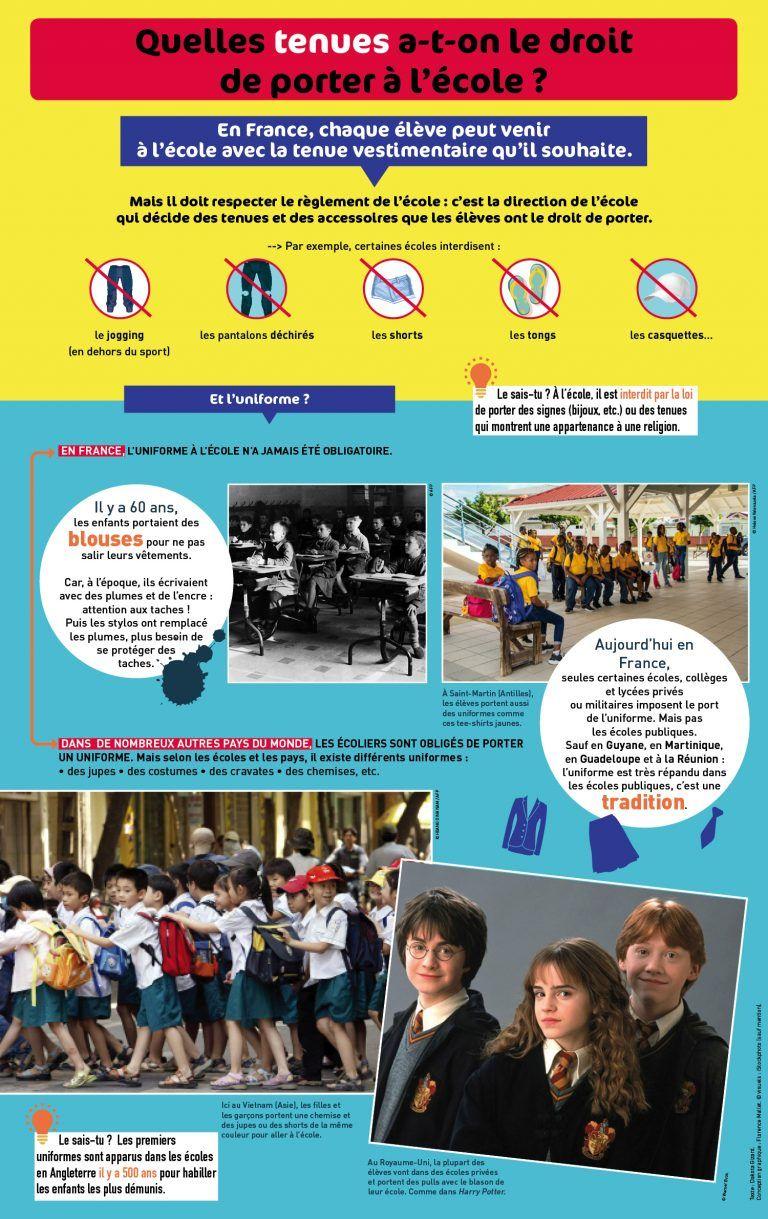 Uniforme à l'école en France