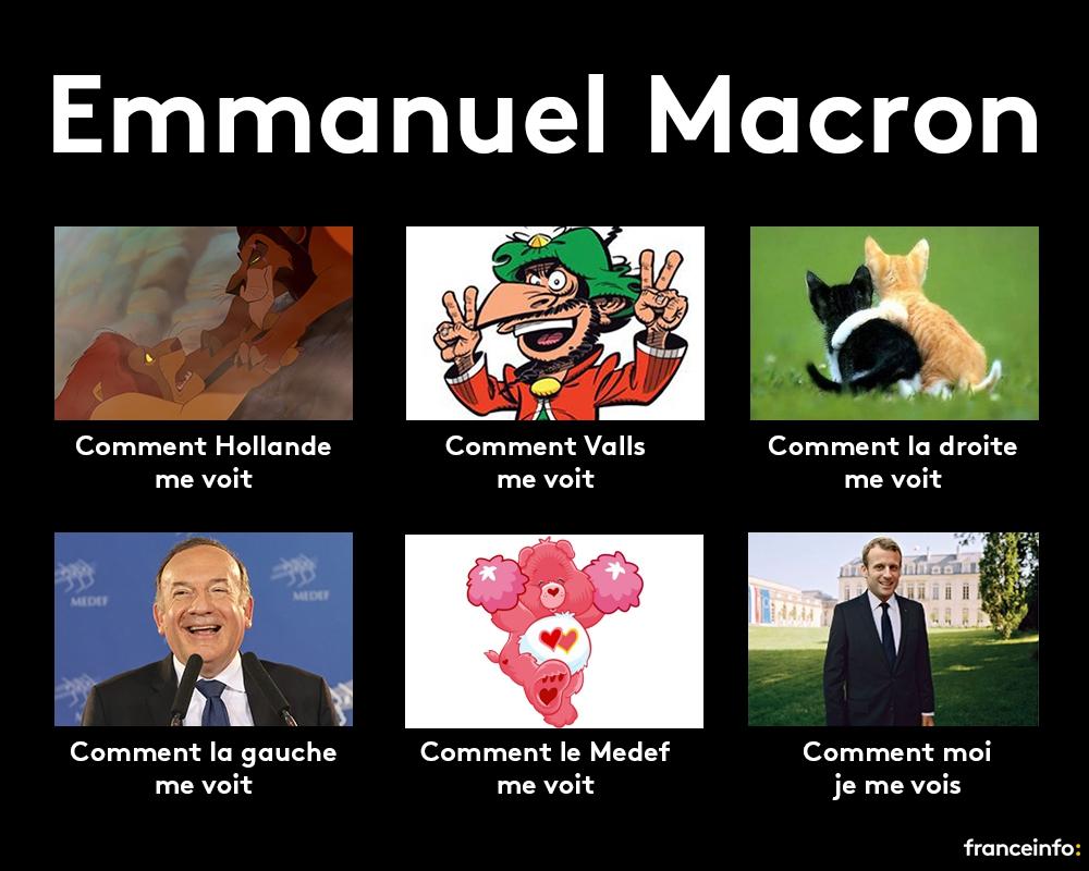 Emmanuel Macron : comment ils le voient, comment il se voit.
