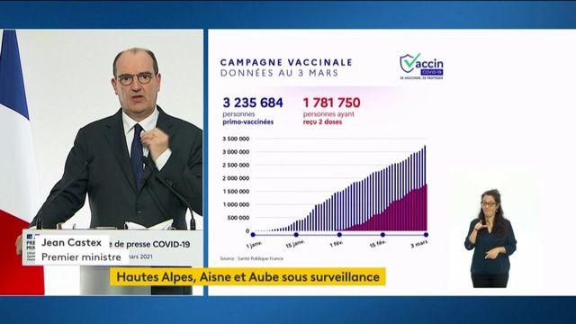 Covid-19: Jean Castex takes stock of the progress of the vaccine campaign, especially in nursing homes