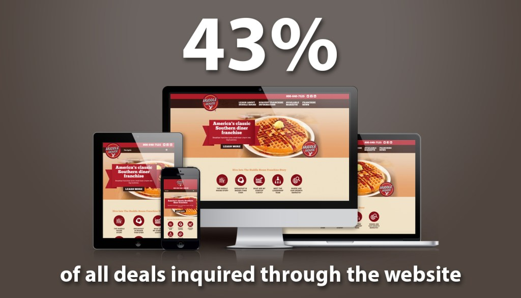 "Picture of Huddle House website on four different platforms: Desktop, laptop, tablet and mobile; with text stating ""43% of all deals inquired through the website"""