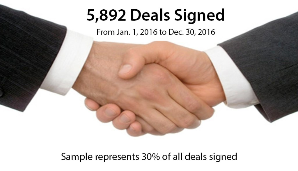 "Handshake with the text ""5892 Deals Signed from January 1, 2016 to December 31, 2016. Sample represents 30% of all deals signed."""