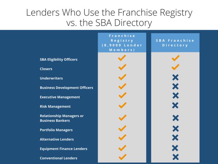 fr-vs-sba-blog-2-graphic-1