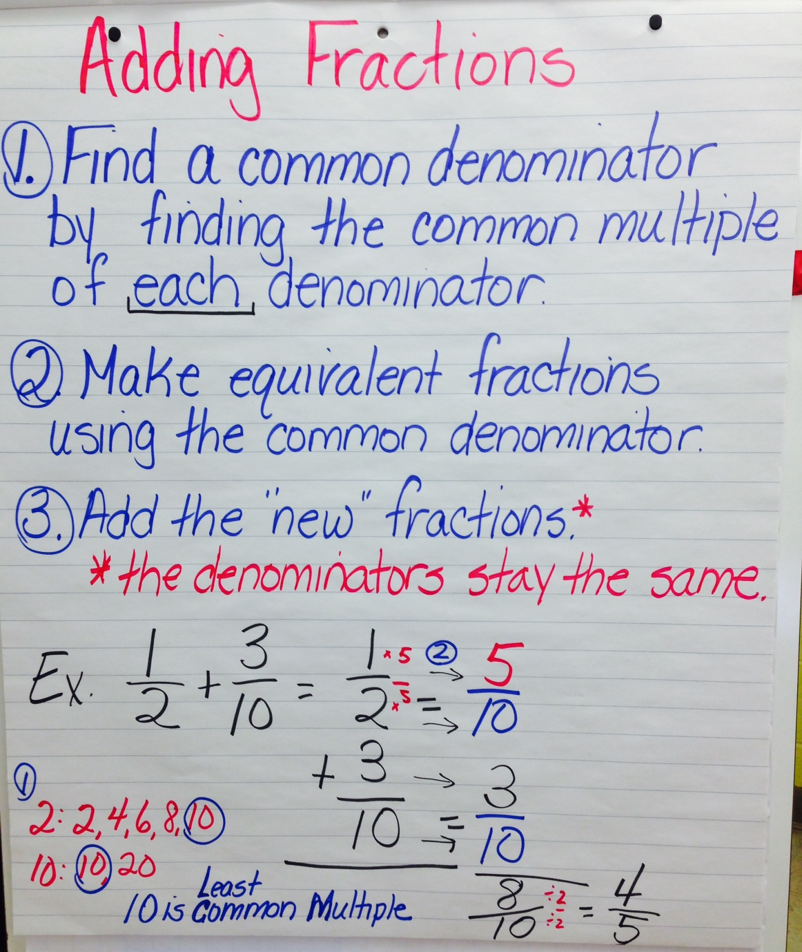 Add Fractions Same Denominator Worksheet