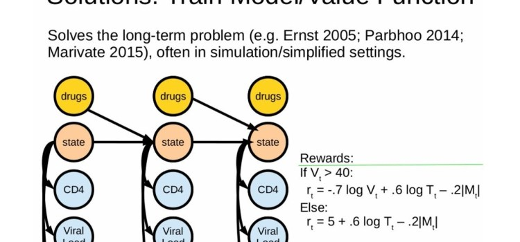 Towards Using Batch Reinforcement Learning to Identify Treatment Options in Healthcare