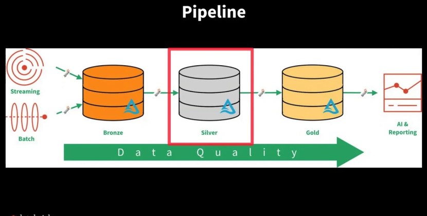 How to Build a Cloud Data Platform Using Structured Streaming in Databricks