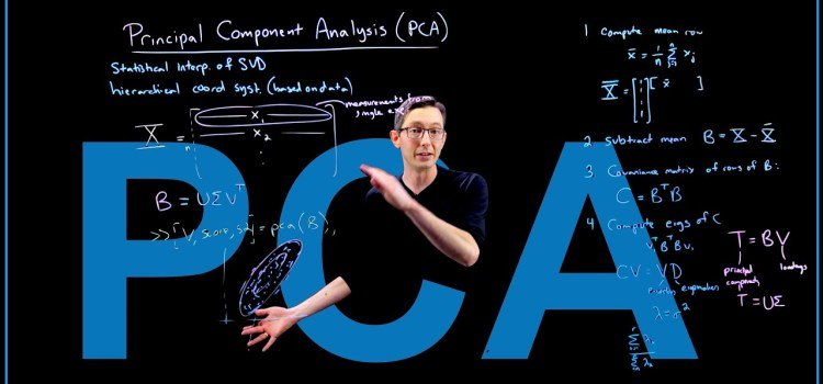 Principal Component Analysis (PCA) Explained