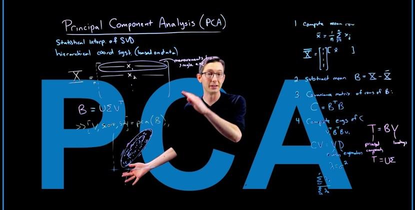 Principal Component Analysis (PCA) Explained