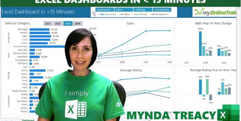 How to Build an Excel Dashboards in Under 15 Minutes!