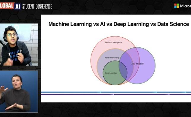 Roadmap to Machine Learning