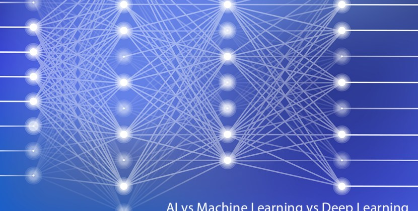 Disentangling AI, Machine Learning, and Deep Learning