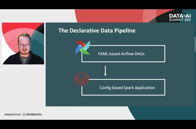 Code Once Use Often with Declarative Data Pipelines