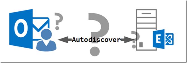 Exchange Autodiscover Whitepaper–Aktualisierte Version