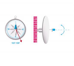 Régler l'angle azimuth de la parabole Fransat