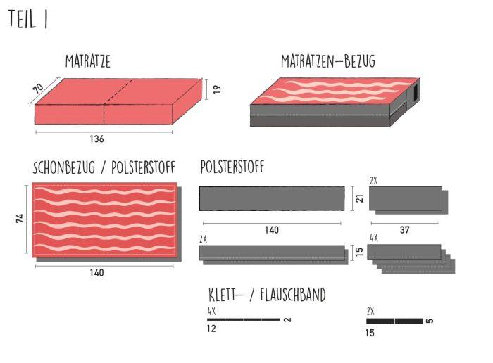 Anleitung Bezüge  für DIY Campervan Matratze (1)