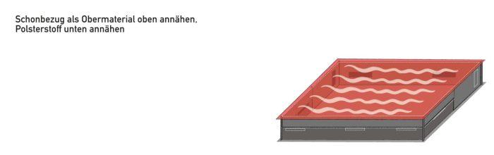 Anleitung Bezüge  für DIY Campervan Matratze (6)