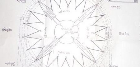 The Wondrous Circle of Life – part 4