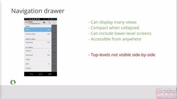 Nuovo Gmail per Android: Novità