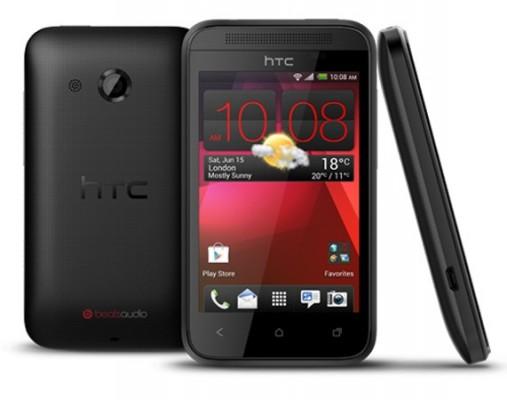 HTC Desire 200: Caratteristiche tecniche
