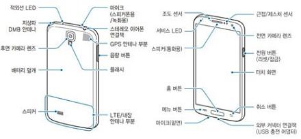 Galaxy S4 Mini, Active, Zoom e LTE-A: Caratteristiche, prezzi e date uscita