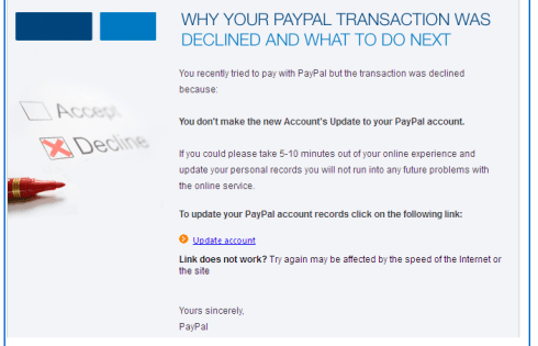 PayPal Email Scam