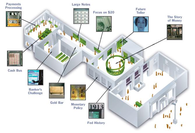 Monetary Museum Virtual Tour Federal Reserve Bank Of Atlanta