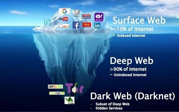 The Deep Web Darkness  Freak Lore-5436