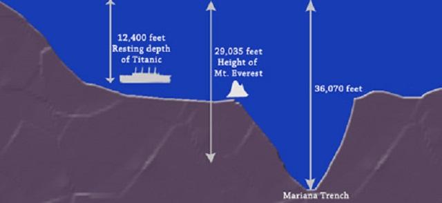 Alien Distress Call Recorded Deep Beneath Ocean Freak Lore