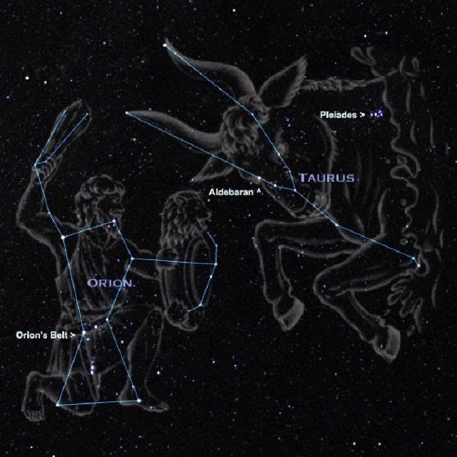 Orions Belt constellations