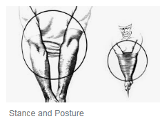 Stance and posture