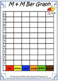 Halloween Party Idea Candy Bar Graph