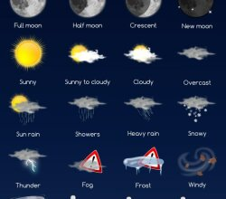 Weather Icons Vector Set