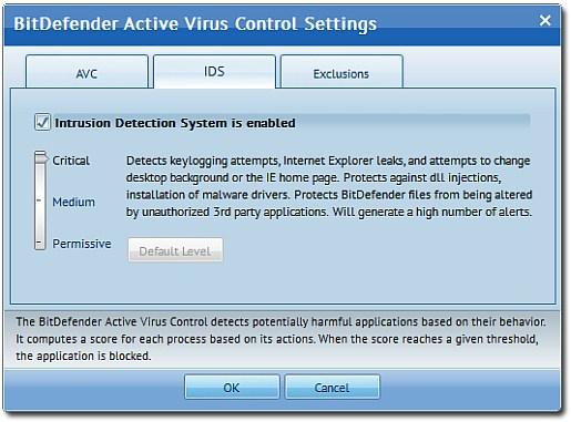 IDS intrusion detection