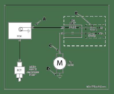 automotive electric fan motor diagnosis
